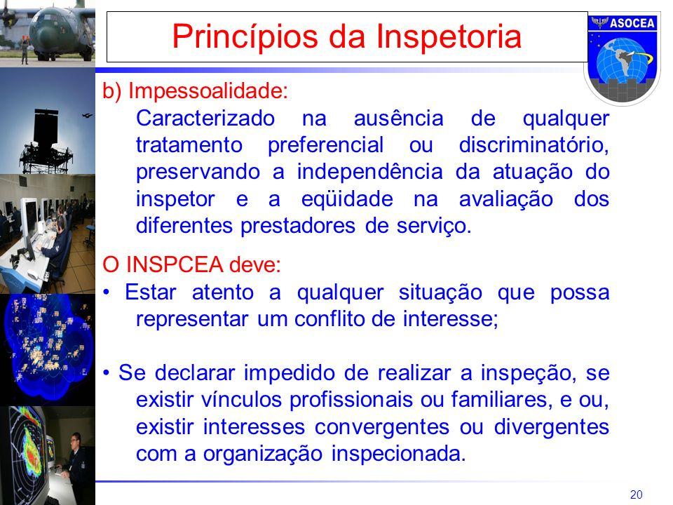 20 Princípios da Inspetoria b) Impessoalidade: Caracterizado na ausência de qualquer tratamento preferencial ou discriminatório, preservando a independência da atuação do inspetor e a eqüidade na avaliação dos diferentes prestadores de serviço.