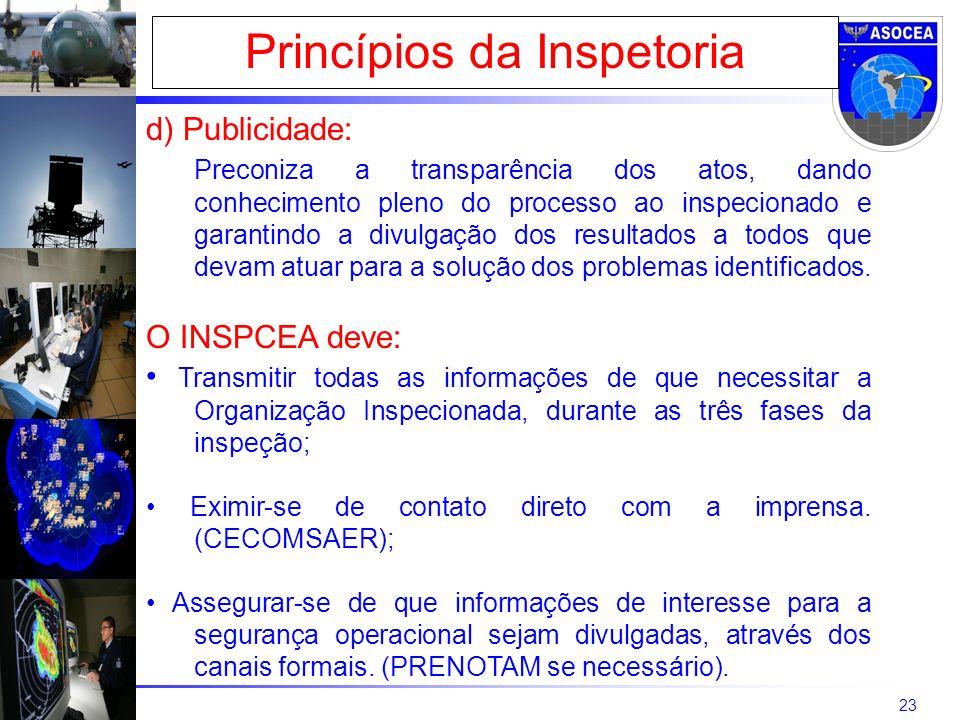 23 Princípios da Inspetoria d) Publicidade: Preconiza a transparência dos atos, dando conhecimento pleno do processo ao inspecionado e garantindo a divulgação dos resultados a todos que devam atuar para a solução dos problemas identificados.