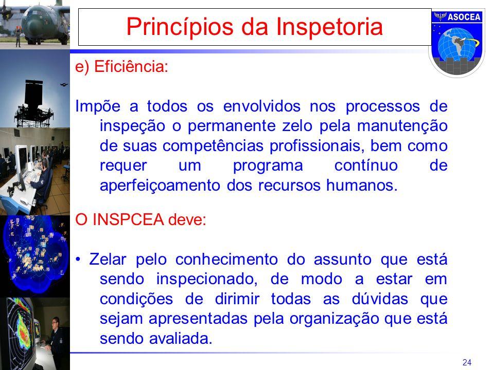 24 Princípios da Inspetoria e) Eficiência: Impõe a todos os envolvidos nos processos de inspeção o permanente zelo pela manutenção de suas competências profissionais, bem como requer um programa contínuo de aperfeiçoamento dos recursos humanos.