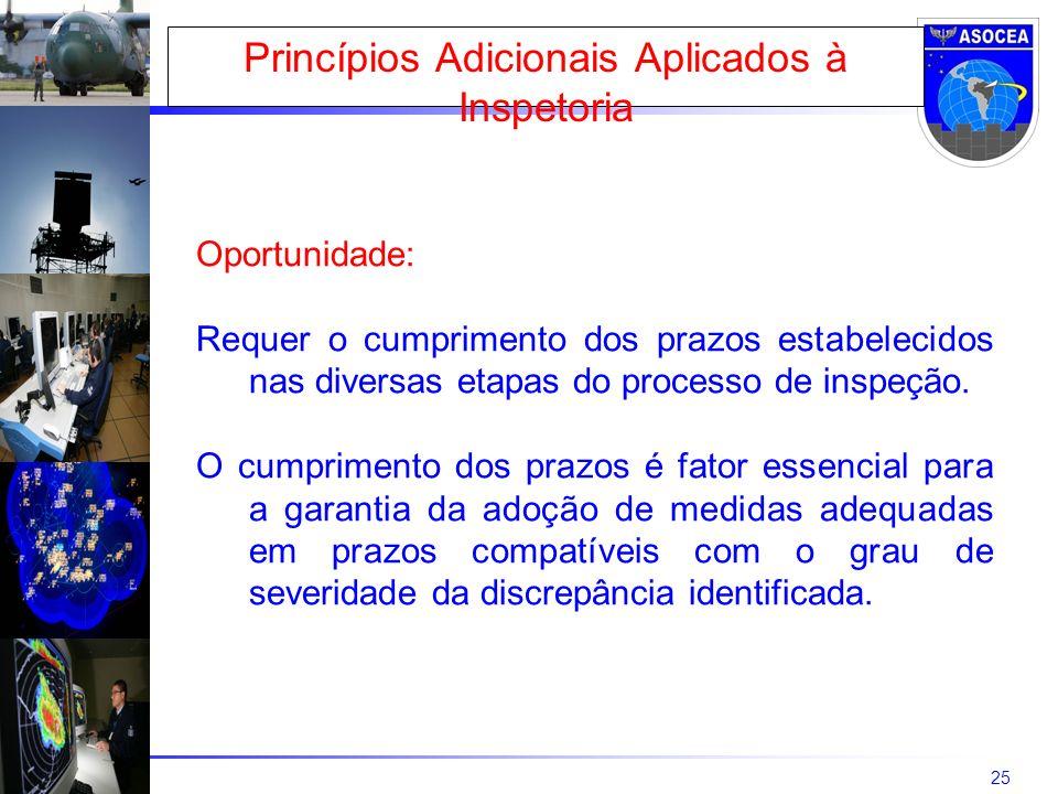 25 Princípios Adicionais Aplicados à Inspetoria Oportunidade: Requer o cumprimento dos prazos estabelecidos nas diversas etapas do processo de inspeção.