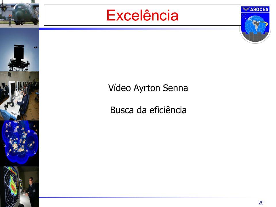 29 Excelência Vídeo Ayrton Senna Busca da eficiência