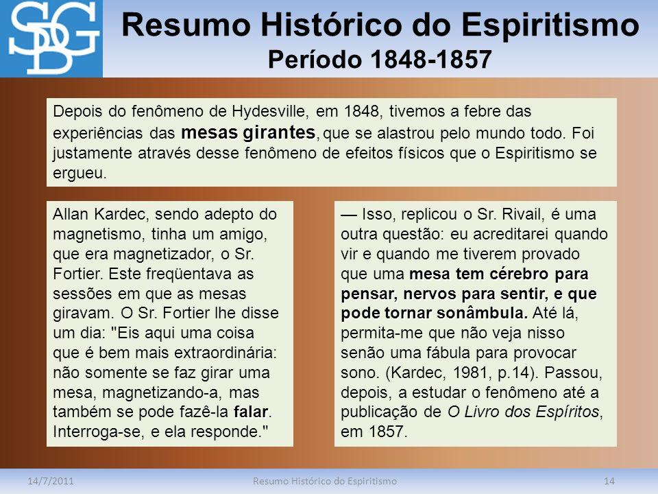 Resumo Histórico do Espiritismo Período 1848-1857 14/7/2011Resumo Histórico do Espiritismo14 mesas girantes Depois do fenômeno de Hydesville, em 1848,
