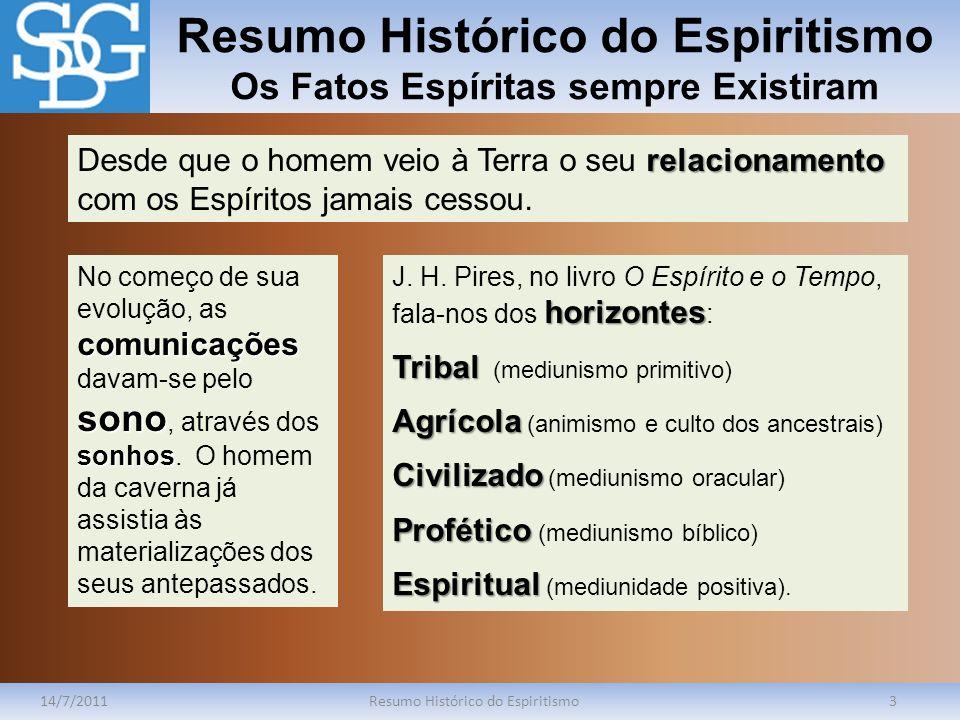 Resumo Histórico do Espiritismo Os Fatos Espíritas sempre Existiram 14/7/2011Resumo Histórico do Espiritismo3 relacionamento Desde que o homem veio à