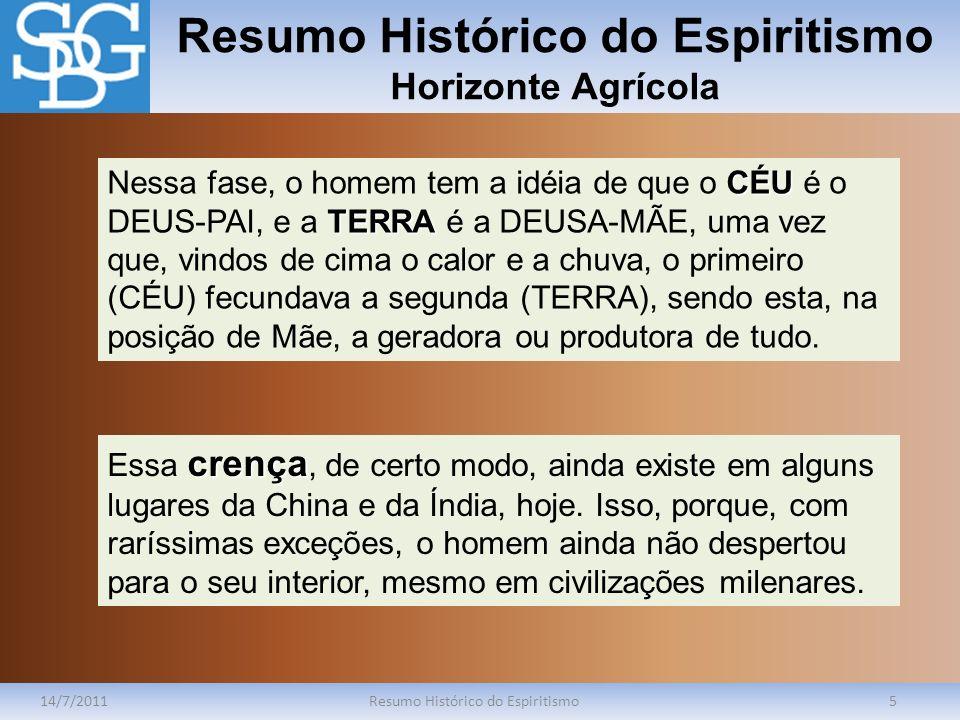 Resumo Histórico do Espiritismo Horizonte Agrícola 14/7/2011Resumo Histórico do Espiritismo5 CÉU TERRA Nessa fase, o homem tem a idéia de que o CÉU é