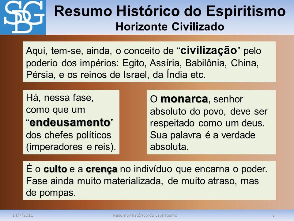 Resumo Histórico do Espiritismo Horizonte Civilizado 14/7/2011Resumo Histórico do Espiritismo6 civilização Aqui, tem-se, ainda, o conceito de civiliza