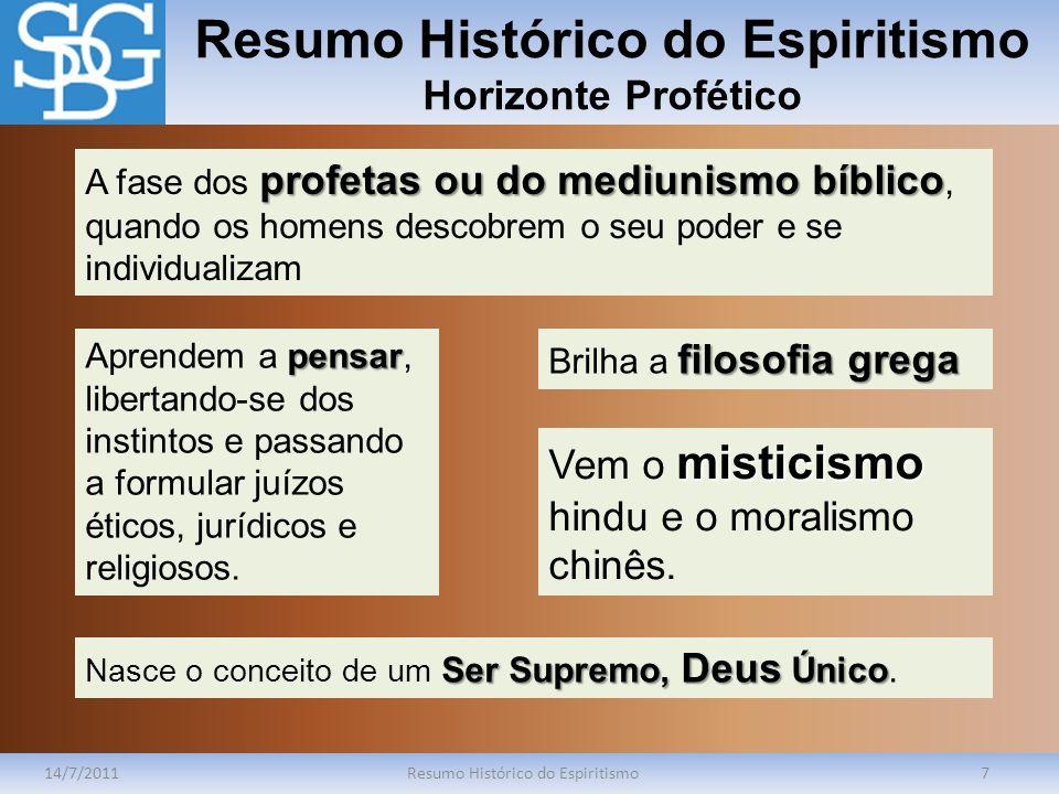 Resumo Histórico do Espiritismo Horizonte Profético 14/7/2011Resumo Histórico do Espiritismo7 profetas ou do mediunismo bíblico A fase dos profetas ou