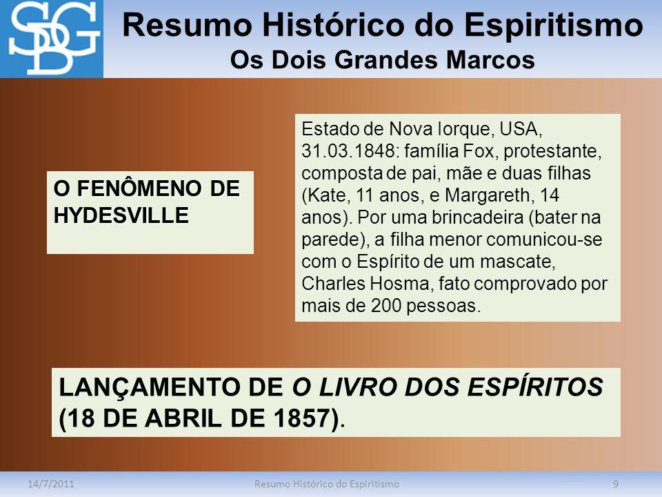 Resumo Histórico do Espiritismo Os Dois Grandes Marcos 14/7/2011Resumo Histórico do Espiritismo9 Estado de Nova Iorque, USA, 31.03.1848: família Fox,