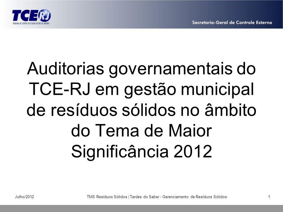 Julho/2012TMS Resíduos Sólidos | Tardes do Saber - Gerenciamento de Resíduos Sólidos1 Auditorias governamentais do TCE-RJ em gestão municipal de resíd