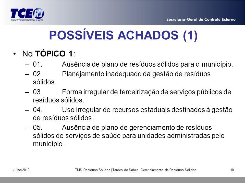 POSSÍVEIS ACHADOS (1) No TÓPICO 1: –01.Ausência de plano de resíduos sólidos para o município. –02.Planejamento inadequado da gestão de resíduos sólid