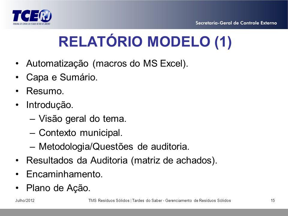RELATÓRIO MODELO (1) Automatização (macros do MS Excel). Capa e Sumário. Resumo. Introdução. –Visão geral do tema. –Contexto municipal. –Metodologia/Q