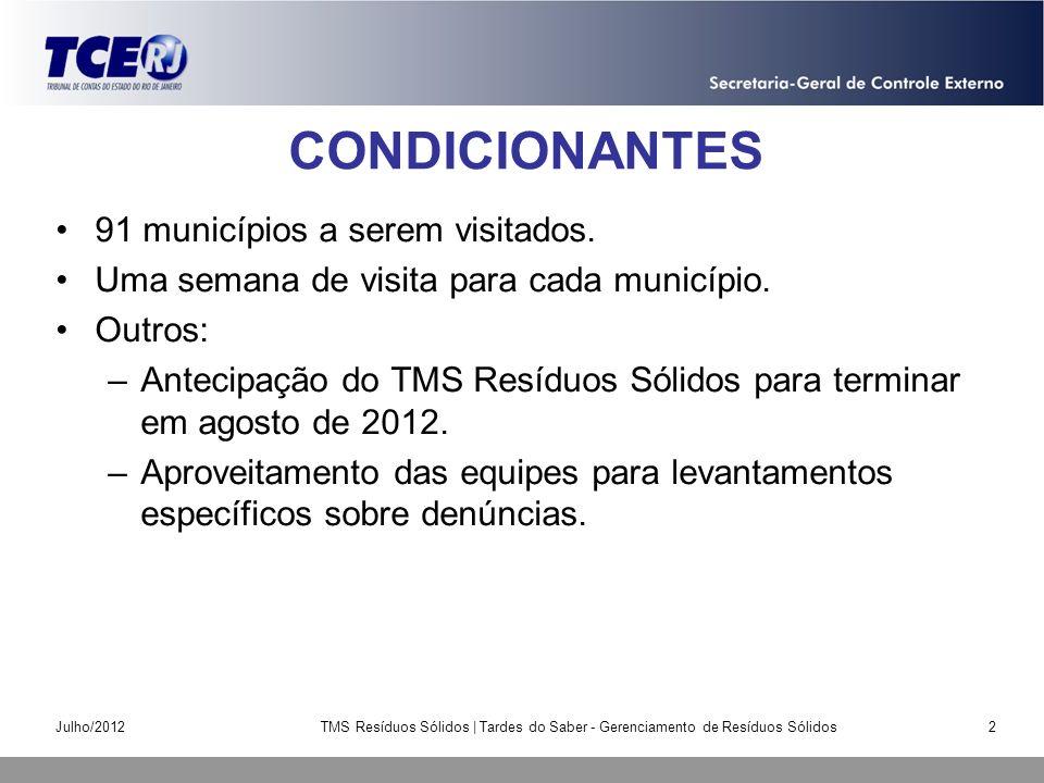 BENEFÍCIOS ESPERADOS a.Melhoria na organização administrativa.