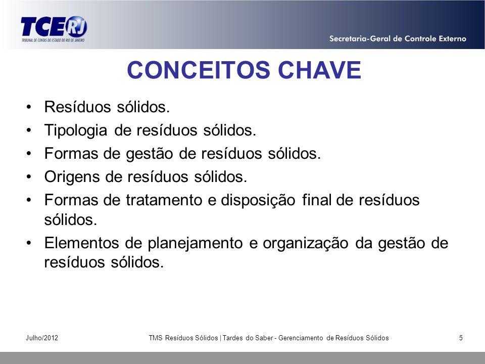 CONCEITOS CHAVE Resíduos sólidos. Tipologia de resíduos sólidos. Formas de gestão de resíduos sólidos. Origens de resíduos sólidos. Formas de tratamen