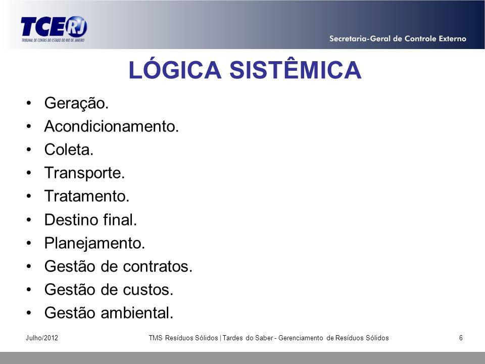 VIABILIDADE Relações entre Administração Pública (municípios) e Gestão de Resíduos Sólidos.