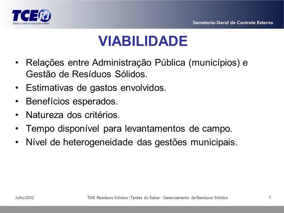 VIABILIDADE Relações entre Administração Pública (municípios) e Gestão de Resíduos Sólidos. Estimativas de gastos envolvidos. Benefícios esperados. Na