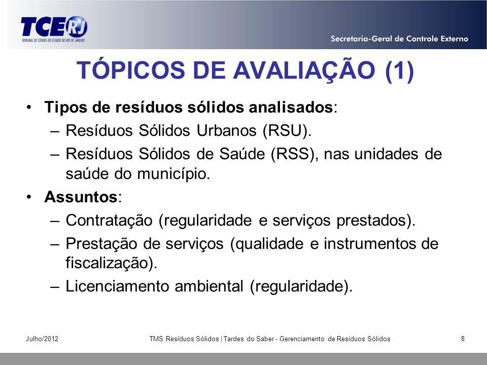 TÓPICOS DE AVALIAÇÃO (1) Tipos de resíduos sólidos analisados: –Resíduos Sólidos Urbanos (RSU). –Resíduos Sólidos de Saúde (RSS), nas unidades de saúd