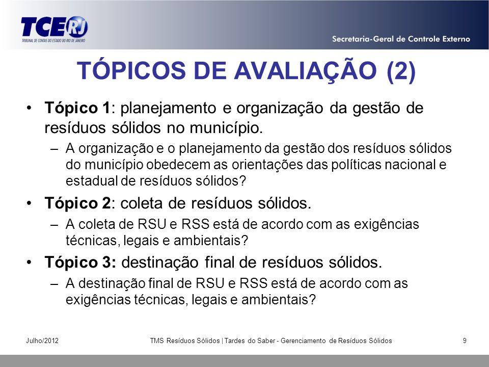 TÓPICOS DE AVALIAÇÃO (2) Tópico 1: planejamento e organização da gestão de resíduos sólidos no município. –A organização e o planejamento da gestão do