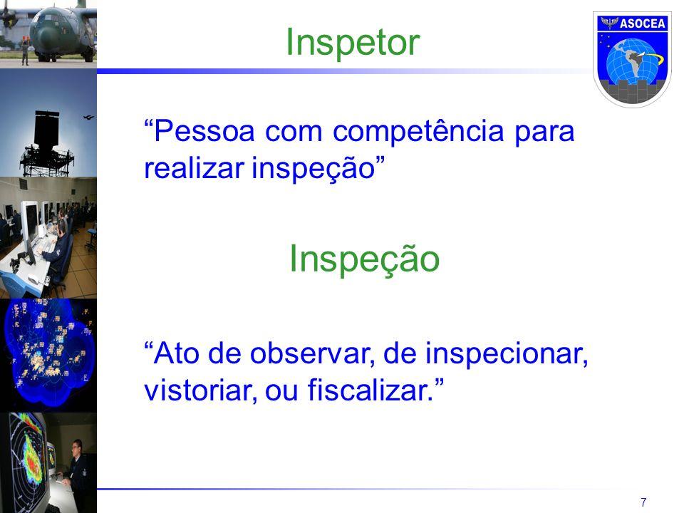 7 Inspetor Pessoa com competência para realizar inspeção Ato de observar, de inspecionar, vistoriar, ou fiscalizar. Inspeção