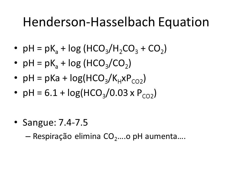 Henderson-Hasselbach Equation pH = pK a + log (HCO 3 /H 2 CO 3 + CO 2 ) pH = pK a + log (HCO 3 /CO 2 ) pH = pKa + log(HCO 3 /K H xP CO2 ) pH = 6.1 + l