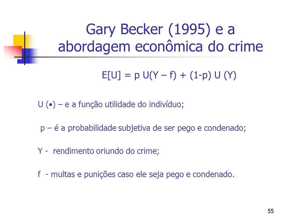 55 Gary Becker (1995) e a abordagem econômica do crime E[U] = p U(Y – f) + (1-p) U (Y) U () – e a função utilidade do indivíduo; p – é a probabilidade