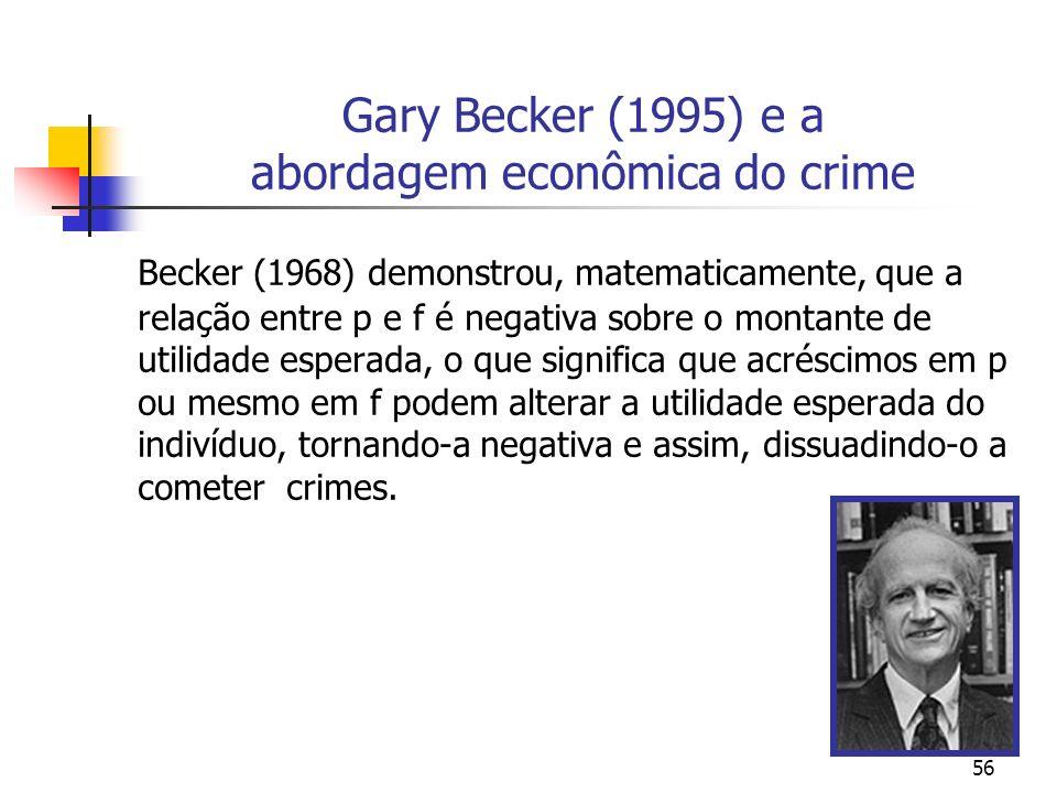 56 Gary Becker (1995) e a abordagem econômica do crime Becker (1968) demonstrou, matematicamente, que a relação entre p e f é negativa sobre o montant