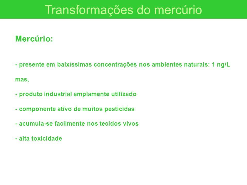 Transformações do mercúrio Mercúrio: - presente em baixíssimas concentrações nos ambientes naturais: 1 ng/L mas, - produto industrial amplamente utili