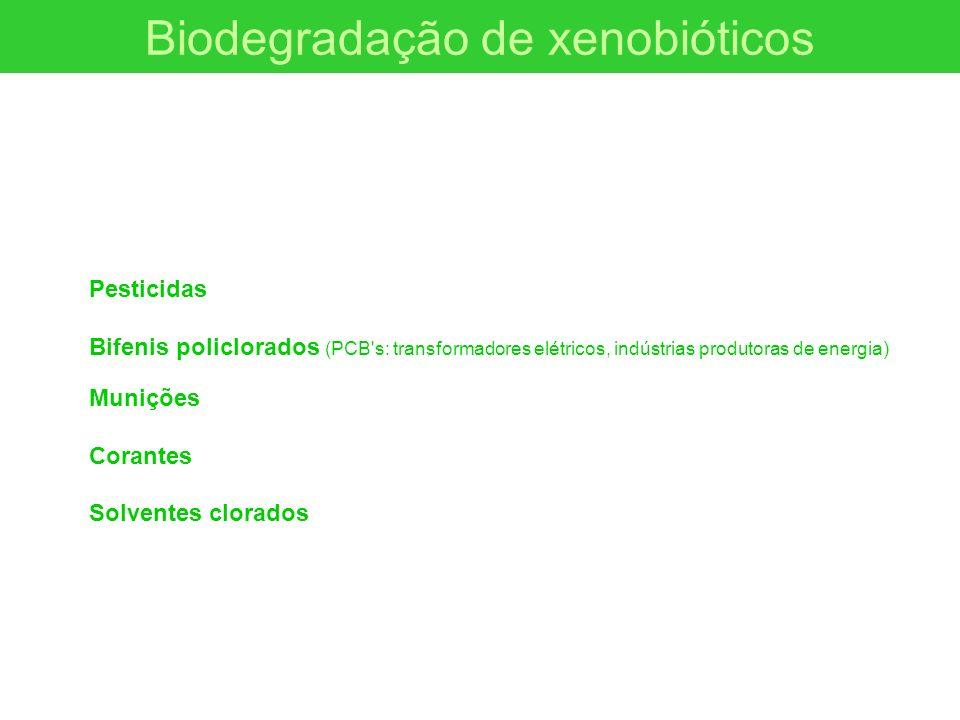 Pesticidas Bifenis policlorados (PCB's: transformadores elétricos, indústrias produtoras de energia) Munições Corantes Solventes clorados