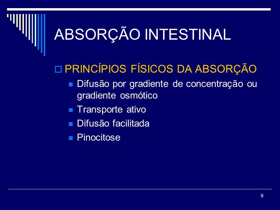 9 ABSORÇÃO INTESTINAL PRINCÍPIOS FÍSICOS DA ABSORÇÃO Difusão por gradiente de concentração ou gradiente osmótico Transporte ativo Difusão facilitada P