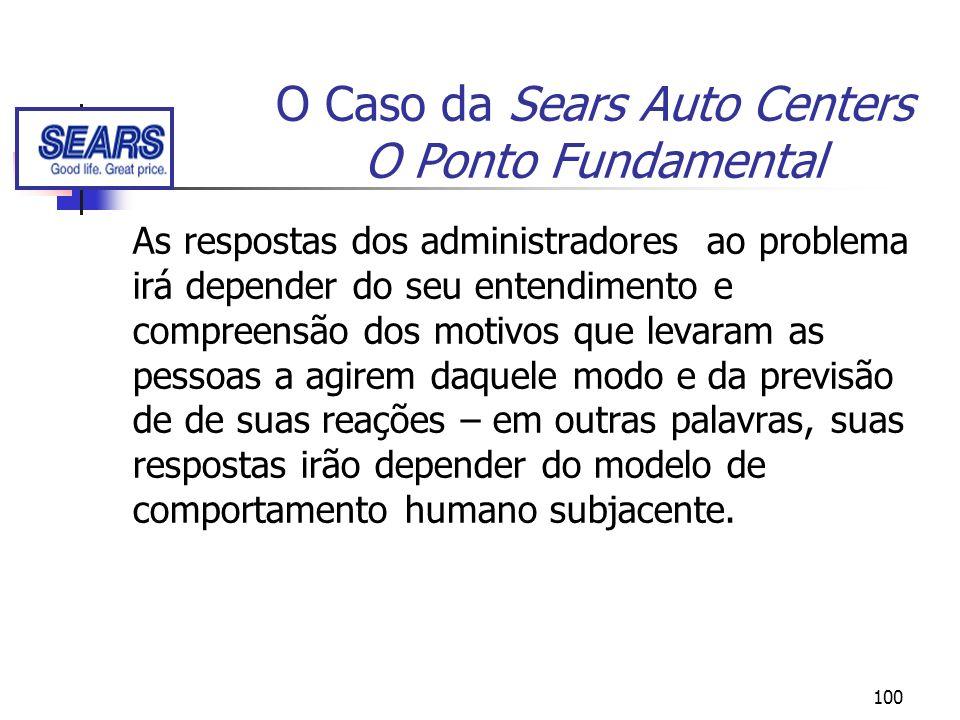 100 O Caso da Sears Auto Centers O Ponto Fundamental As respostas dos administradores ao problema irá depender do seu entendimento e compreensão dos m