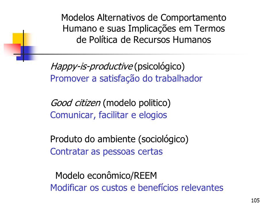 105 Modelos Alternativos de Comportamento Humano e suas Implicações em Termos de Política de Recursos Humanos Happy-is-productive (psicológico) Promov