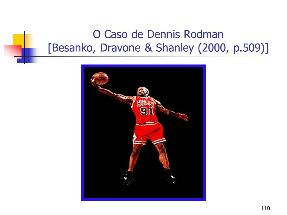 110 O Caso de Dennis Rodman [Besanko, Dravone & Shanley (2000, p.509)]