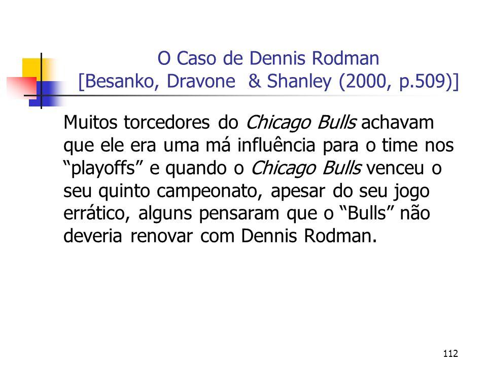 112 O Caso de Dennis Rodman [Besanko, Dravone & Shanley (2000, p.509)] Muitos torcedores do Chicago Bulls achavam que ele era uma má influência para o