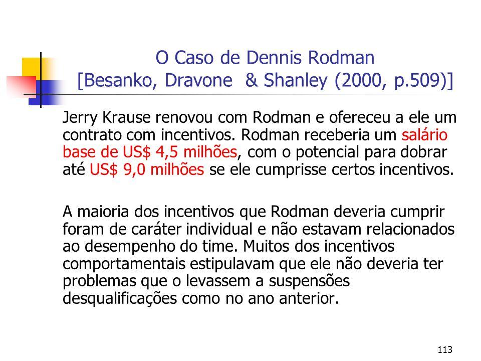 113 O Caso de Dennis Rodman [Besanko, Dravone & Shanley (2000, p.509)] Jerry Krause renovou com Rodman e ofereceu a ele um contrato com incentivos. Ro