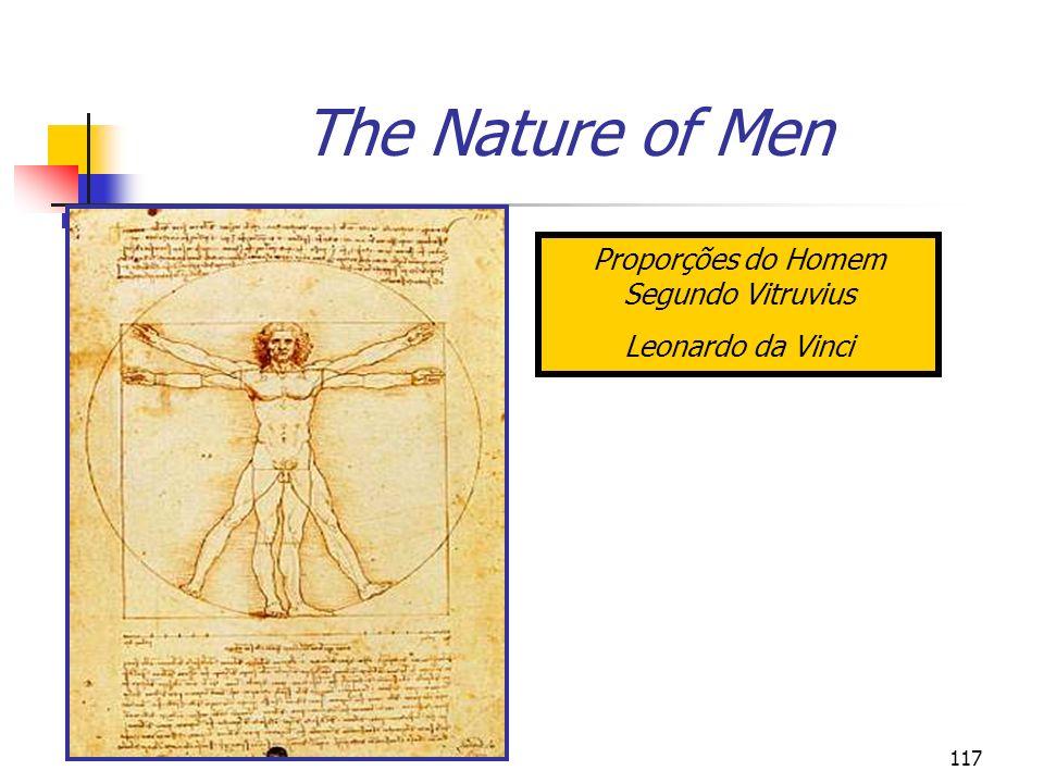 117 The Nature of Men Proporções do Homem Segundo Vitruvius Leonardo da Vinci