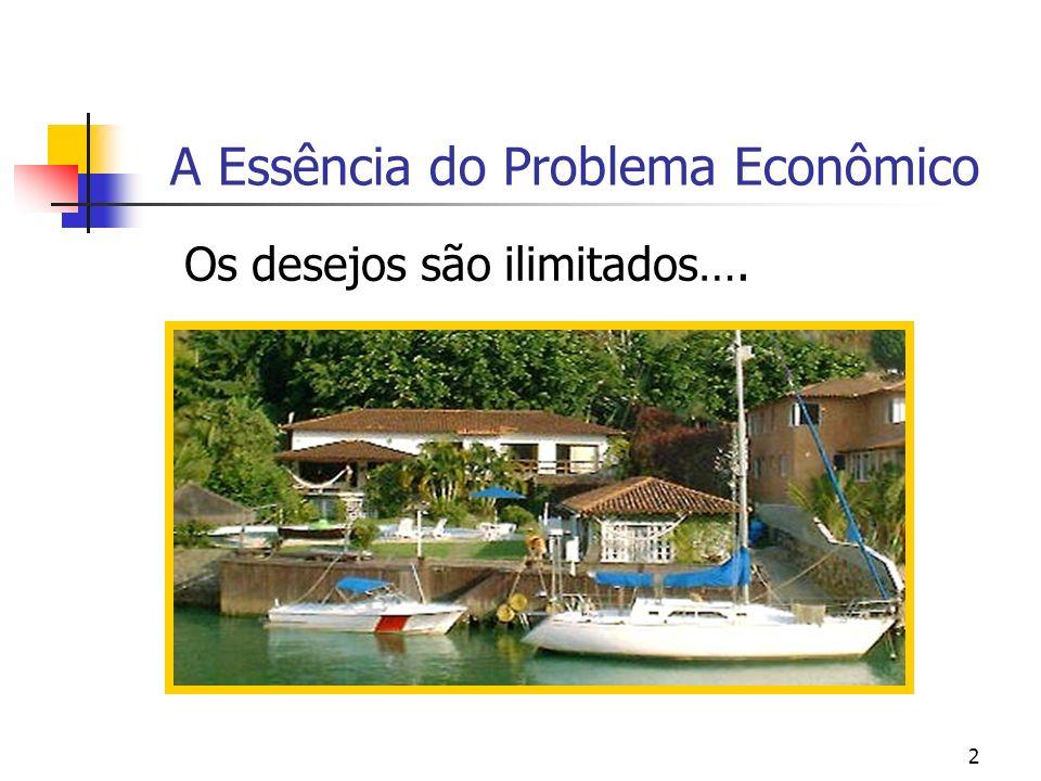 2 A Essência do Problema Econômico Os desejos são ilimitados….