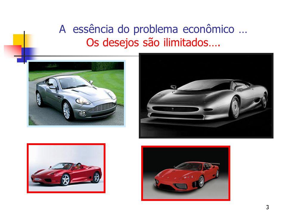 3 A essência do problema econômico … Os desejos são ilimitados….