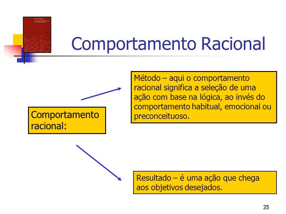 35 Comportamento Racional Comportamento racional: Método – aqui o comportamento racional significa a seleção de uma ação com base na lógica, ao invés
