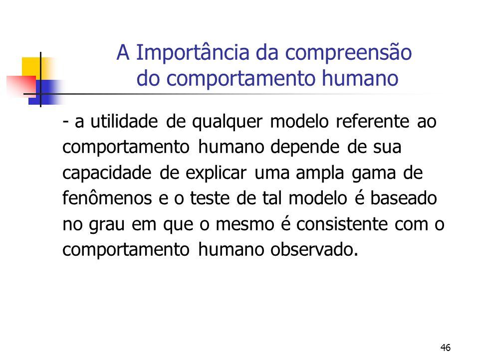 46 A Importância da compreensão do comportamento humano - a utilidade de qualquer modelo referente ao comportamento humano depende de sua capacidade d