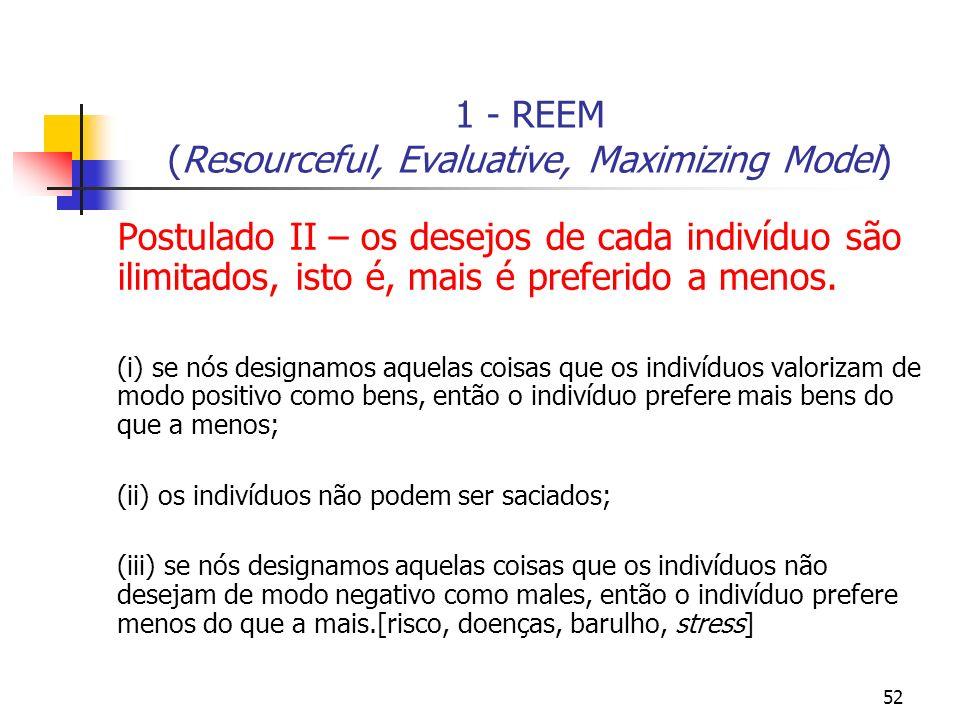 52 1 - REEM (Resourceful, Evaluative, Maximizing Model) Postulado II – os desejos de cada indivíduo são ilimitados, isto é, mais é preferido a menos.