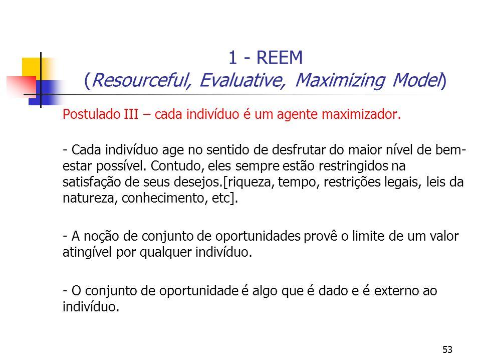 53 1 - REEM (Resourceful, Evaluative, Maximizing Model) Postulado III – cada indivíduo é um agente maximizador. - Cada indivíduo age no sentido de des