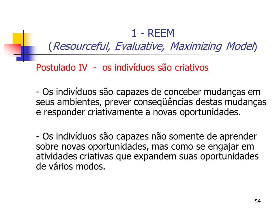 54 1 - REEM (Resourceful, Evaluative, Maximizing Model) Postulado IV - os indivíduos são criativos - Os indivíduos são capazes de conceber mudanças em