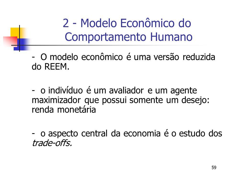 59 2 - Modelo Econômico do Comportamento Humano - O modelo econômico é uma versão reduzida do REEM. - o indivíduo é um avaliador e um agente maximizad
