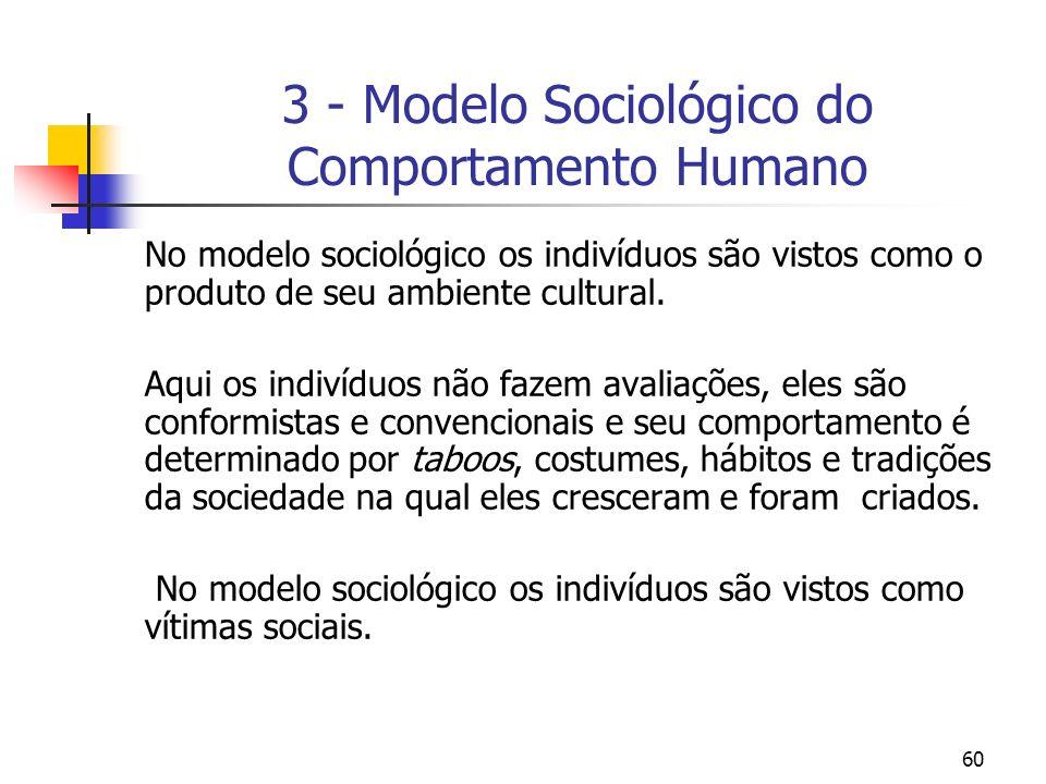 60 3 - Modelo Sociológico do Comportamento Humano No modelo sociológico os indivíduos são vistos como o produto de seu ambiente cultural. Aqui os indi