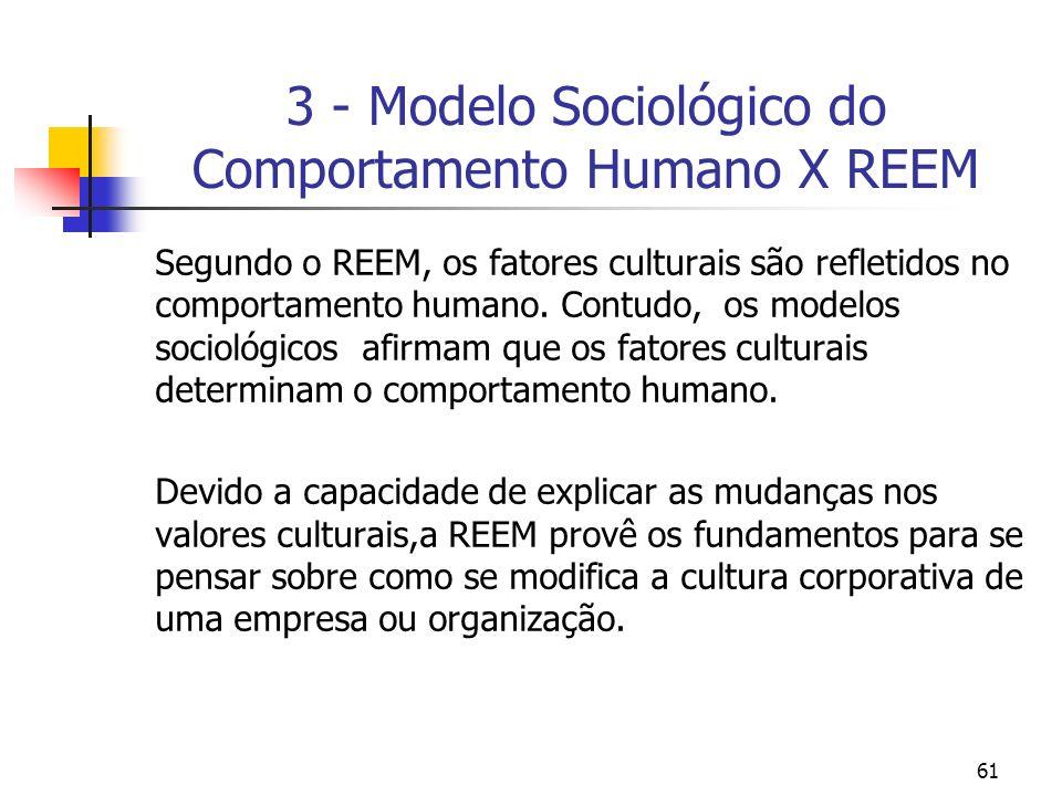 61 3 - Modelo Sociológico do Comportamento Humano X REEM Segundo o REEM, os fatores culturais são refletidos no comportamento humano. Contudo, os mode