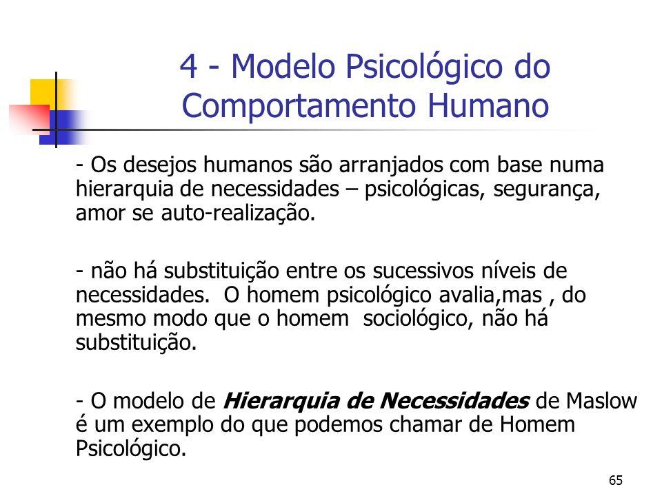 65 4 - Modelo Psicológico do Comportamento Humano - Os desejos humanos são arranjados com base numa hierarquia de necessidades – psicológicas, seguran