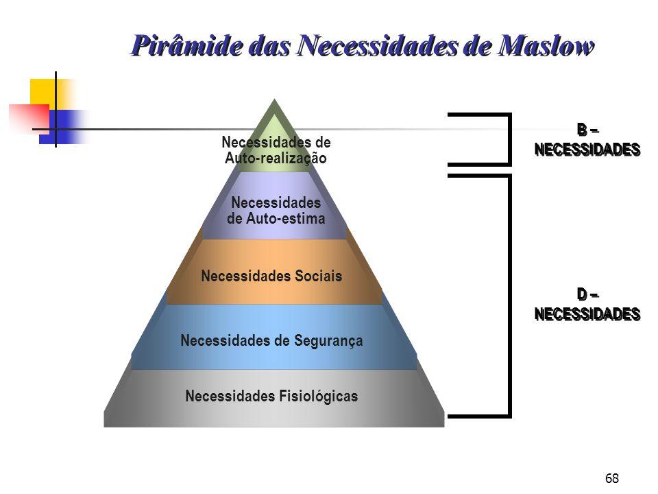 68 Pirâmide das Necessidades de Maslow Necessidades Fisiológicas Necessidades de Segurança Necessidades Sociais Necessidades de Auto-estima Necessidad