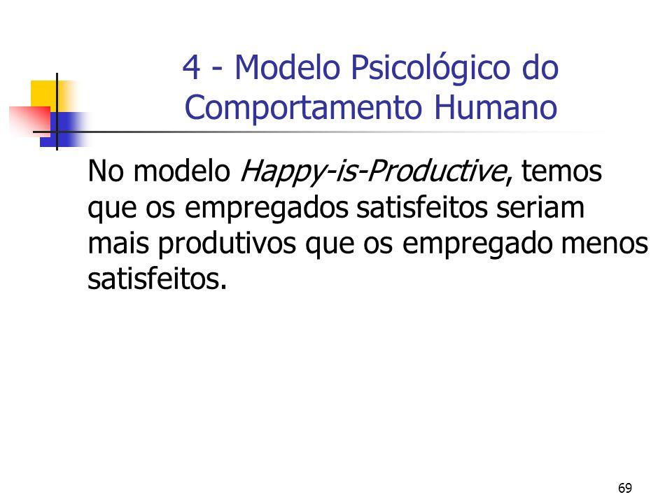 69 4 - Modelo Psicológico do Comportamento Humano No modelo Happy-is-Productive, temos que os empregados satisfeitos seriam mais produtivos que os emp