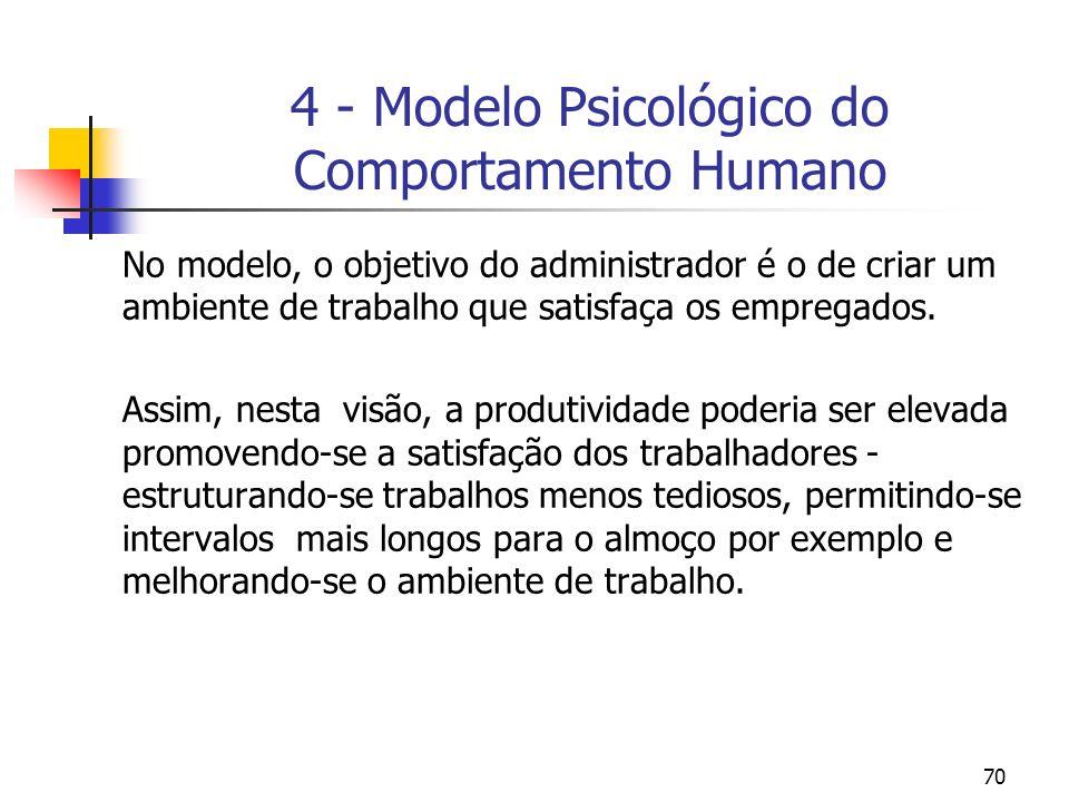 70 4 - Modelo Psicológico do Comportamento Humano No modelo, o objetivo do administrador é o de criar um ambiente de trabalho que satisfaça os emprega