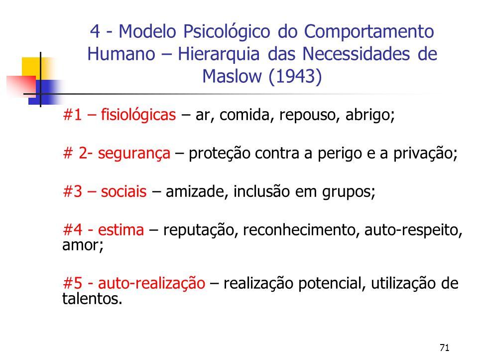 71 4 - Modelo Psicológico do Comportamento Humano – Hierarquia das Necessidades de Maslow (1943) #1 – fisiológicas – ar, comida, repouso, abrigo; # 2-