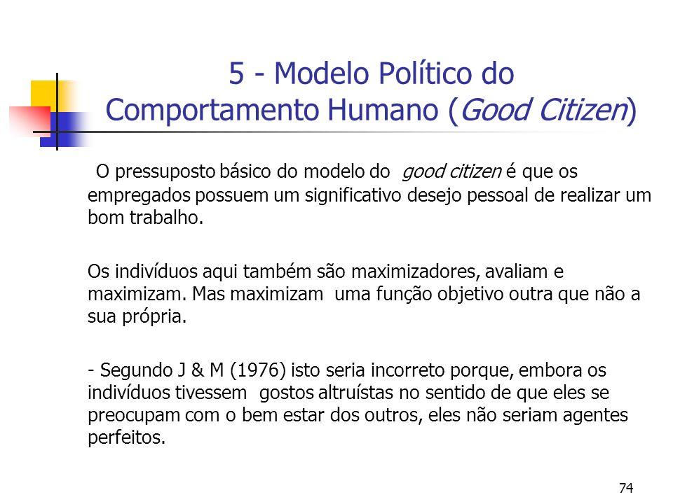 74 5 - Modelo Político do Comportamento Humano (Good Citizen) O pressuposto básico do modelo do good citizen é que os empregados possuem um significat