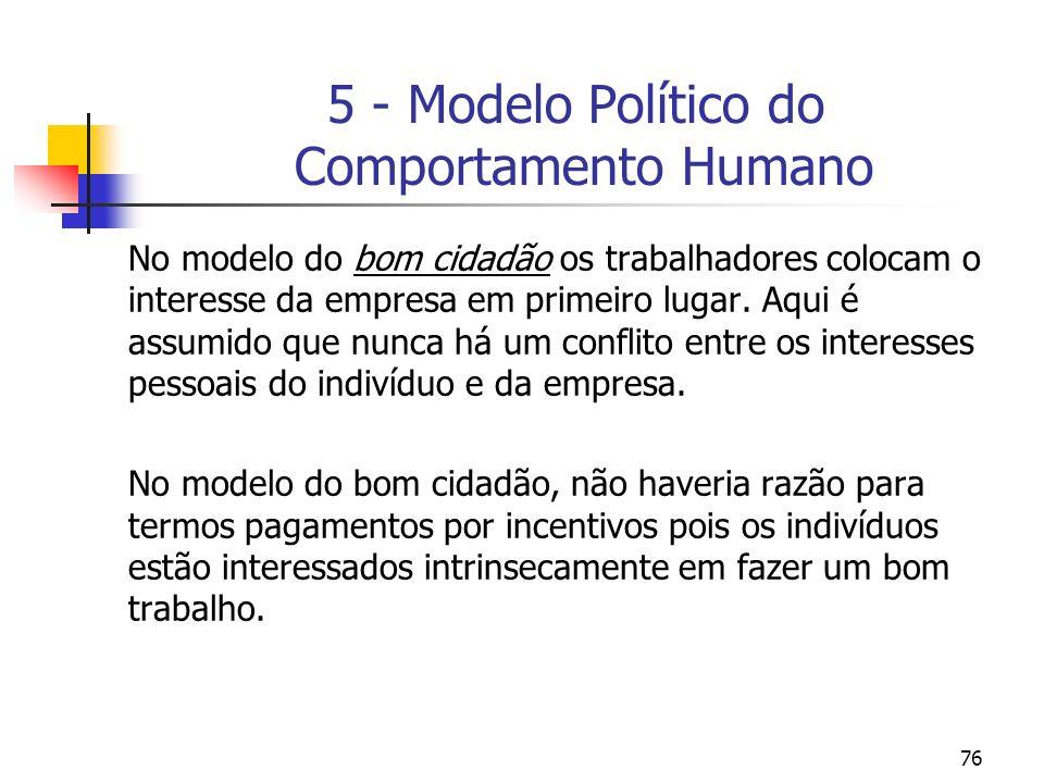 76 5 - Modelo Político do Comportamento Humano No modelo do bom cidadão os trabalhadores colocam o interesse da empresa em primeiro lugar. Aqui é assu